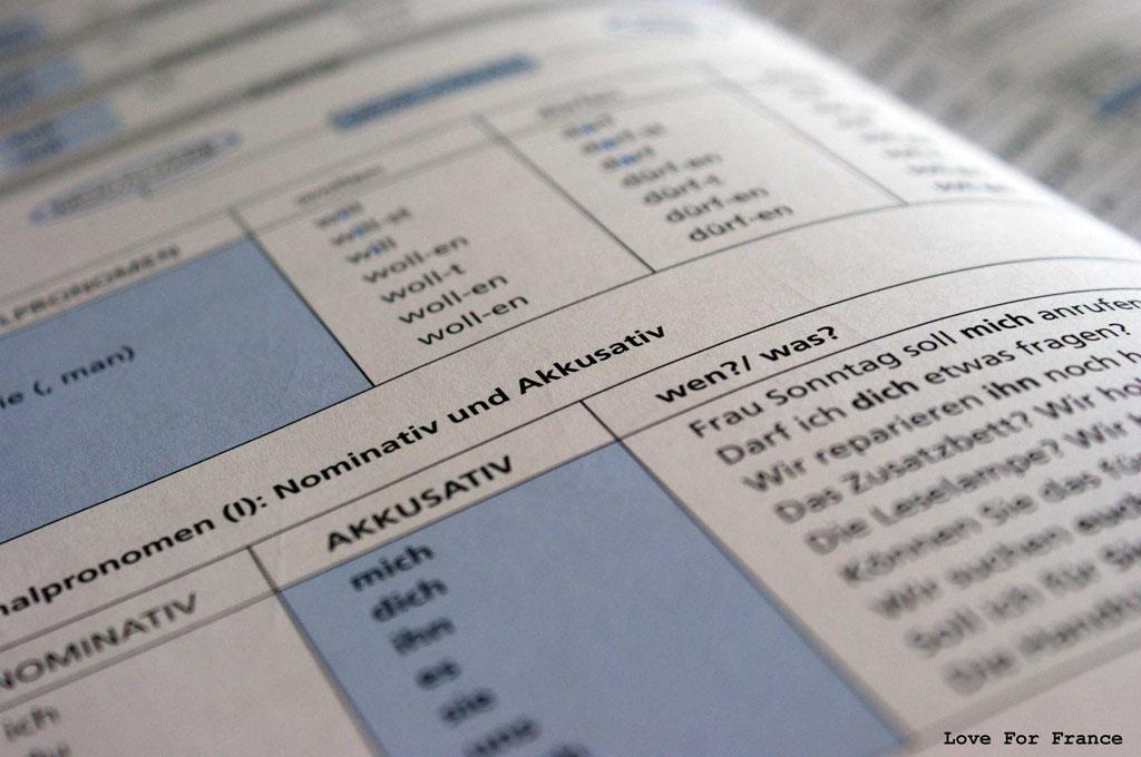 język niemiecki materiały